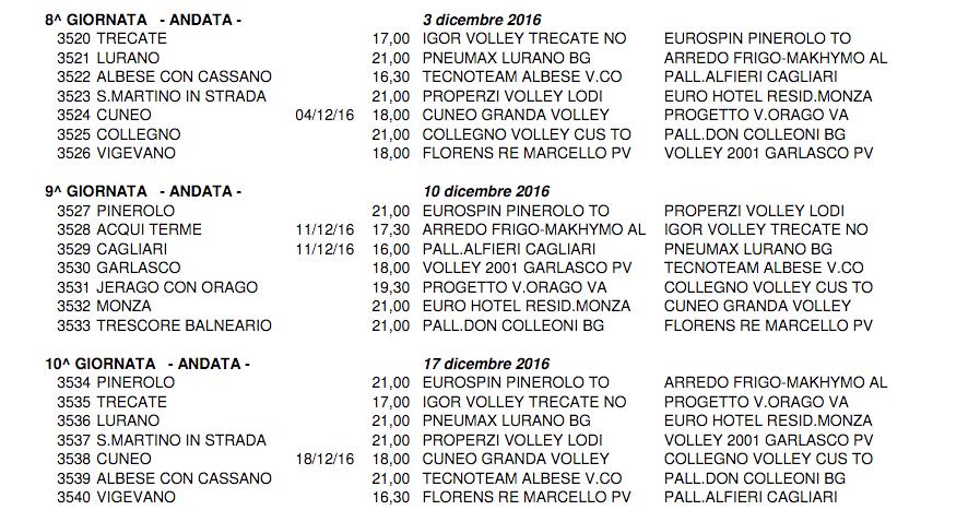 Serie A Pallavolo Femminile Calendario.Serie B2 Femminile Ecco Il Calendario Delle Quattro Squadre