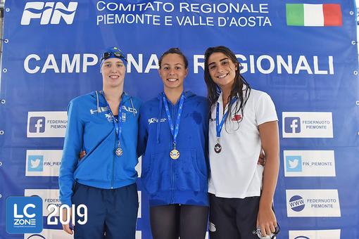 Mondiali Junior, i risultati degli atleti piemontesi a Budapest