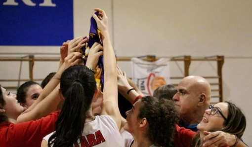Giovani pantere vincenti: la Polismile Torino alle Final Four Elite U16