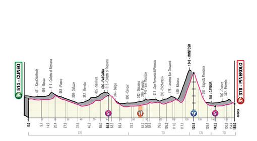 Giro d'Italia: domani la mitica Cuneo-Pinerolo