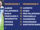 COPPA SECONDA/TERZA - Riunione e sorteggi il 5/9. E domenica prime gare