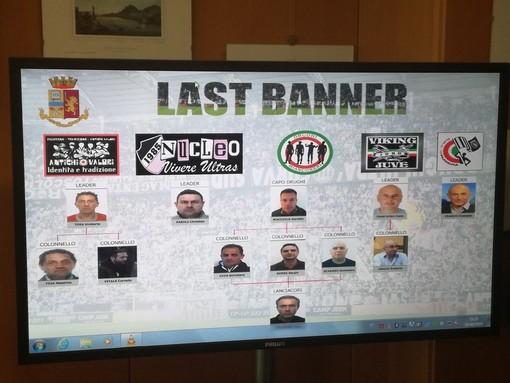 """Inchiesta Last Banner: concessi gli arresti domiciliari al leader del """"Nucleo 1985"""" Christian Fasoli"""