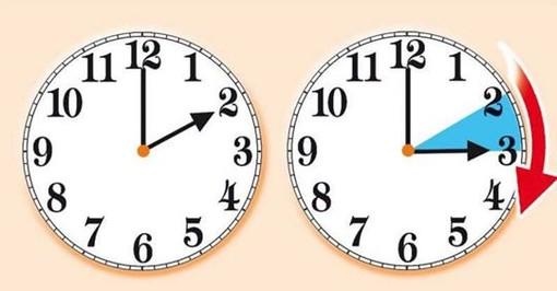 Domani scatta l'ora estiva, stanotte lancette avanti di un'ora