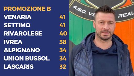 Michele Pinto e Pietro Zammuto del Bsr Grugliasco: 5 vittorie nelle ultime 6 per i biancorossi