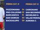 Franceschi del Pozzomaina, Greco Ferlisi del Bacigalupo e Sansone della Pro Collegno