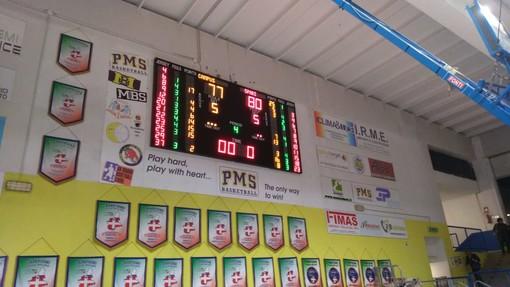 Alla 5 Pari  bastano due quarti per portare a casa i 2 punti contro Novipiù Campus Piemonte