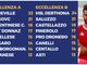 Alfonso Mascolo (La Pianese), 6 reti in 10 match
