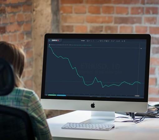 Forex Social Trading: il buono e il cattivo