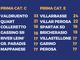 PRIMA CATEGORIA C/E - Valdruento fa 11 su 11, colpo Villar Perosa nel big match col Villarbasse